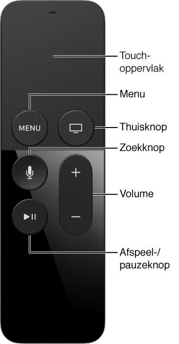 Apple TV 2-afstandsbediening