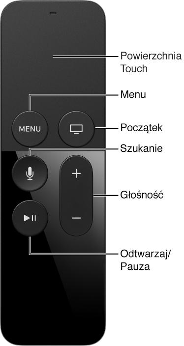 Pilot Apple TV 2
