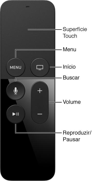Controle remoto do Apple TV 2
