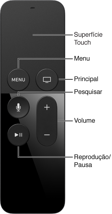 Comando à distância do Apple TV 2