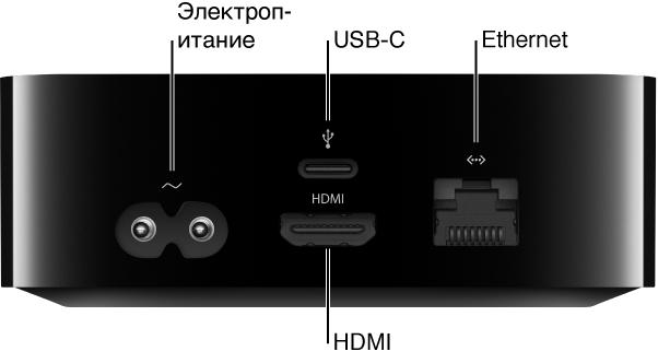 Задняя панель AppleTV, на которой показаны порты