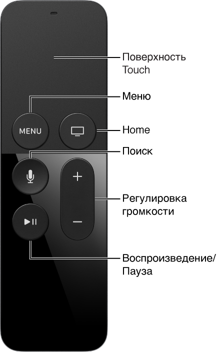 Пульт ДУ Apple TV 2