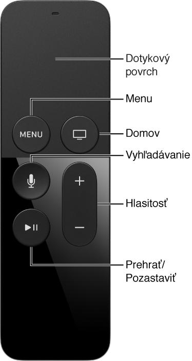 Diaľkový ovládač Apple TV 2