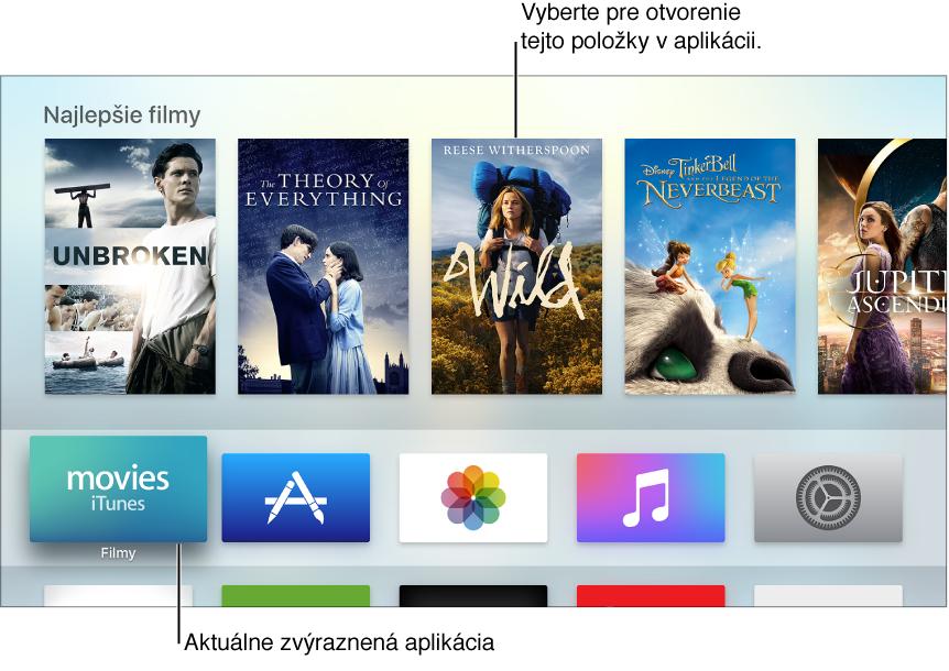 Plocha Apple TV