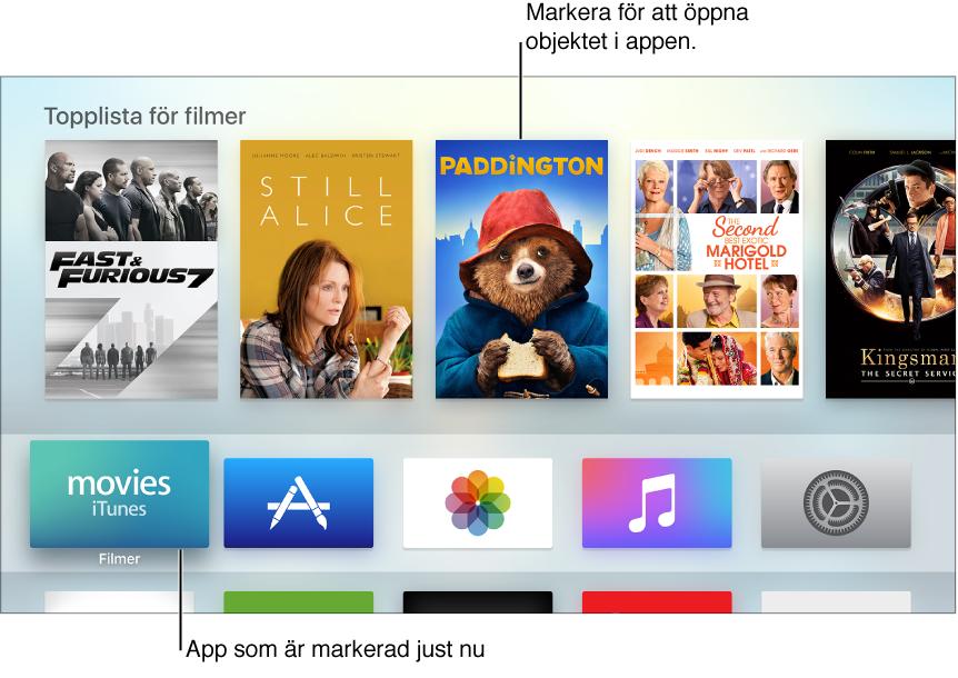 AppleTV-hemskärmen