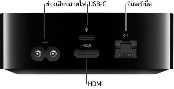 ด้านหลังของ Apple TV ที่มีคำอธิบายพอร์ตต่างๆ