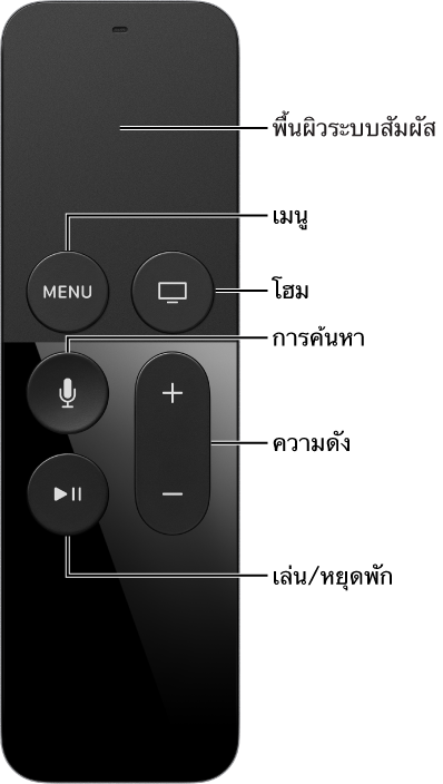 Apple TV 2 remote
