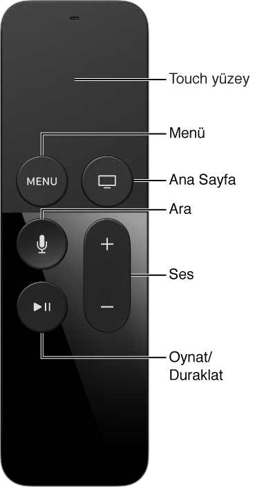 Apple TV 2 kumandası