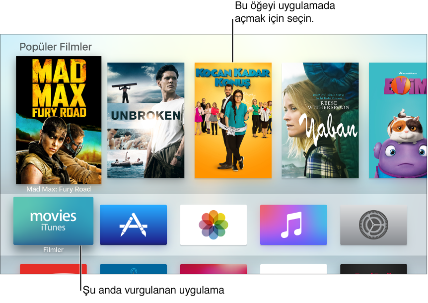 Apple TV Ana ekranı