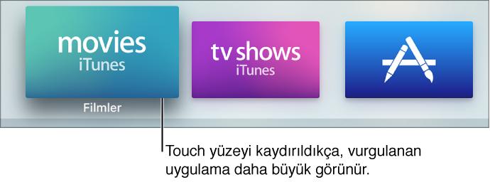 Ana ekranda seçili uygulama