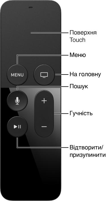 Пульт Apple TV 2