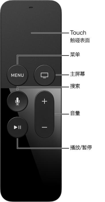 Apple TV 2 遥控器