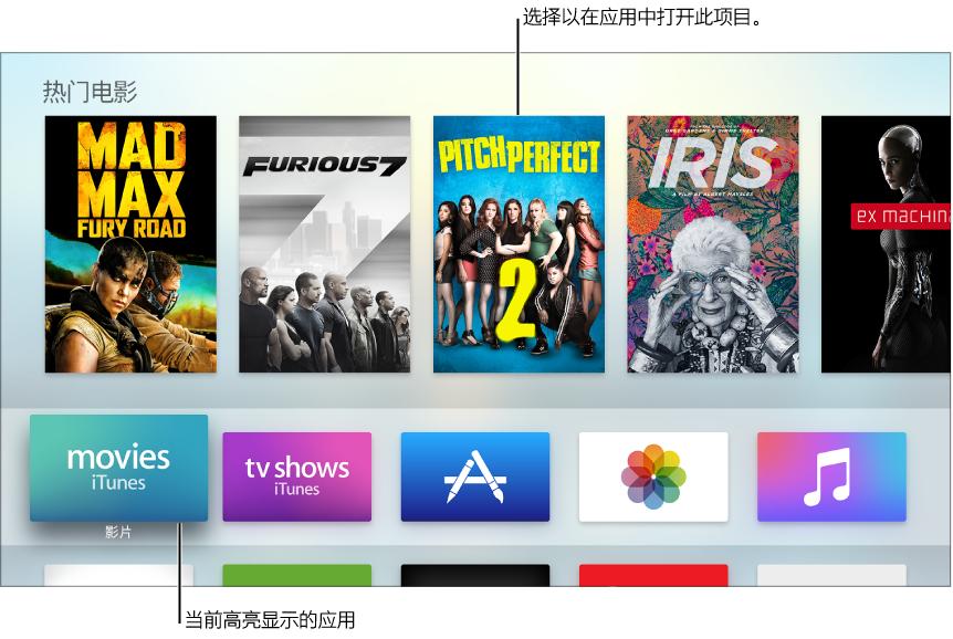 Apple TV 主屏幕