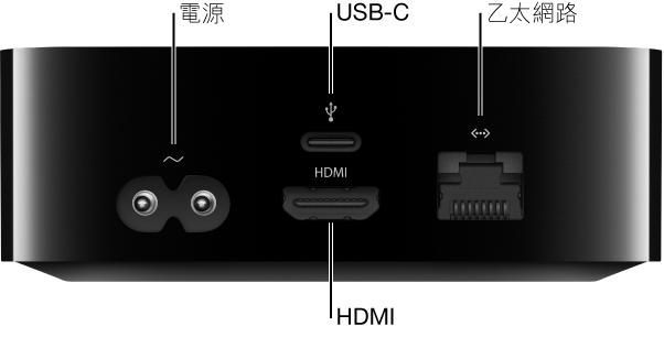 標明傳輸埠的 Apple TV 背部
