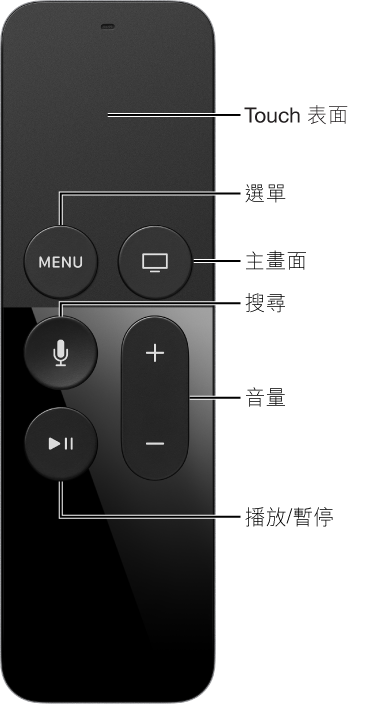 Apple Remote 2 遙控器