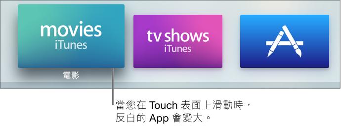 主畫面上的所選 App。