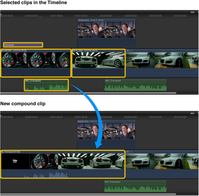 Project in Timeline before and after being simplified with compound clip