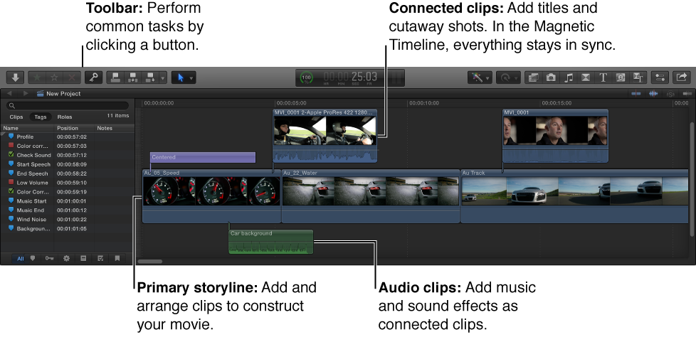 Timeline showing toolbar, connected clips, primary storyline, and audio clips