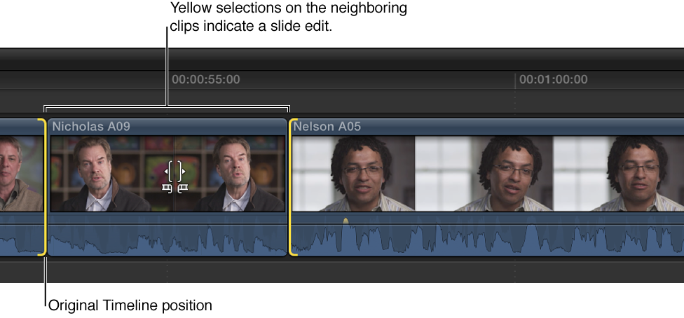 Yellow selections on neighboring clips in Timeline indicating slide edit