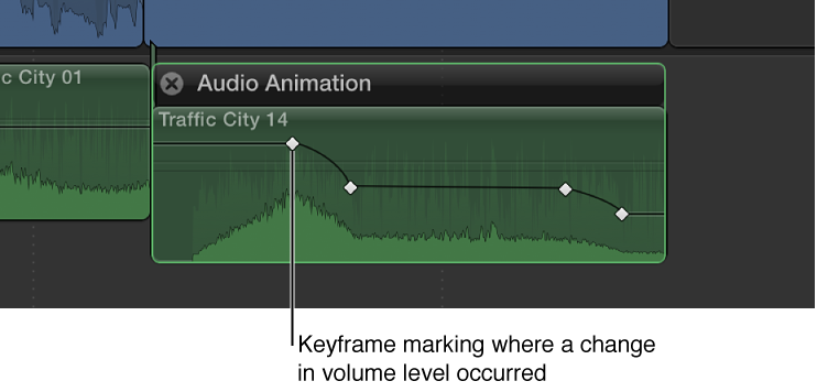 Audio Animation Editor showing keyframes for volume adjustment