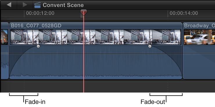 Fade-in and fade-out created in clip in Timeline