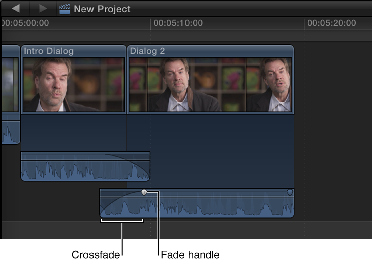 Overlapping audio portions of clips shown with fades applied to create crossfade