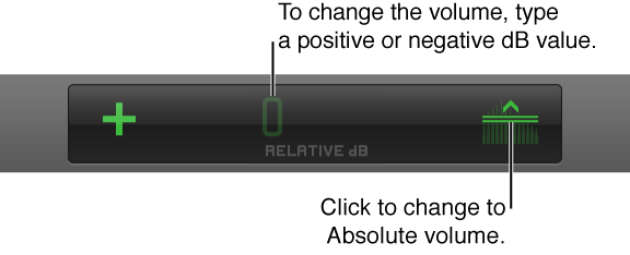 Dashboard showing relative volume display