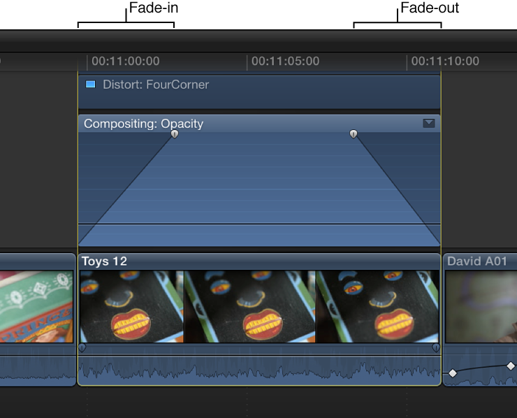Fade-in and fade-out shown in Video Animation Editor
