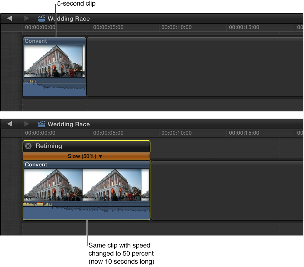 Clip in Timeline, and then same clip appearing twice as long after 50 percent speed is applied