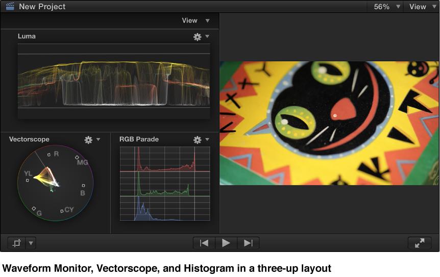 Viewer, Luma Waveform Monitor, Vectorsope, and RGB Parade Histogram