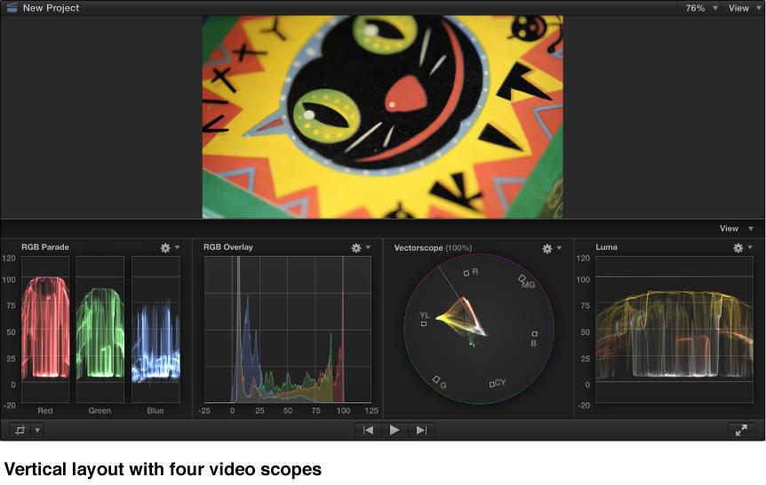 Viewer, RGB Parade Histogram, RGB Overlay Histogram, Vectorsope, and Luma Waveform Monitor