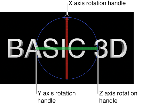 Viewer showing 3D title with axis rotation handle onscreen controls