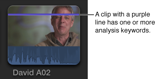 Clip with purple line indicating that one or more analysis keywords are applied
