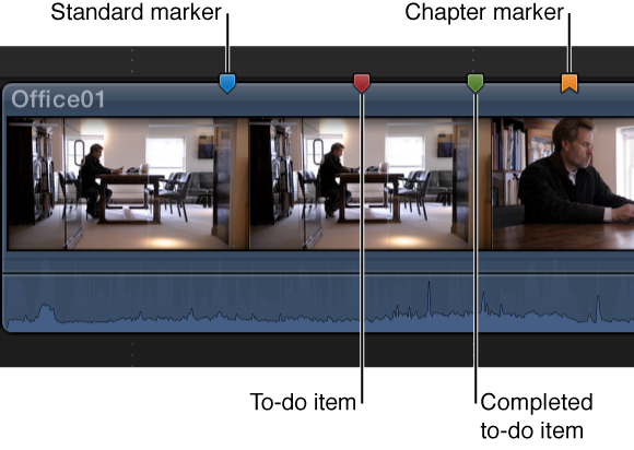 Markers on clip in Timeline
