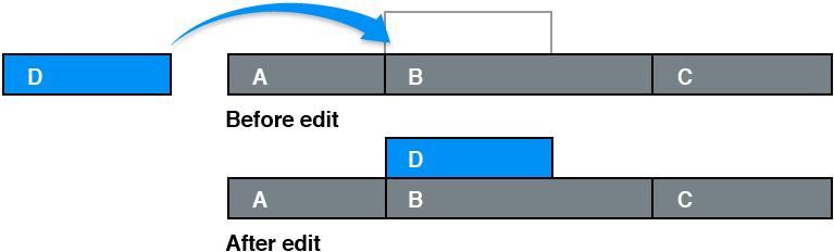 作为连接的片段被连接到其他片段上的片段