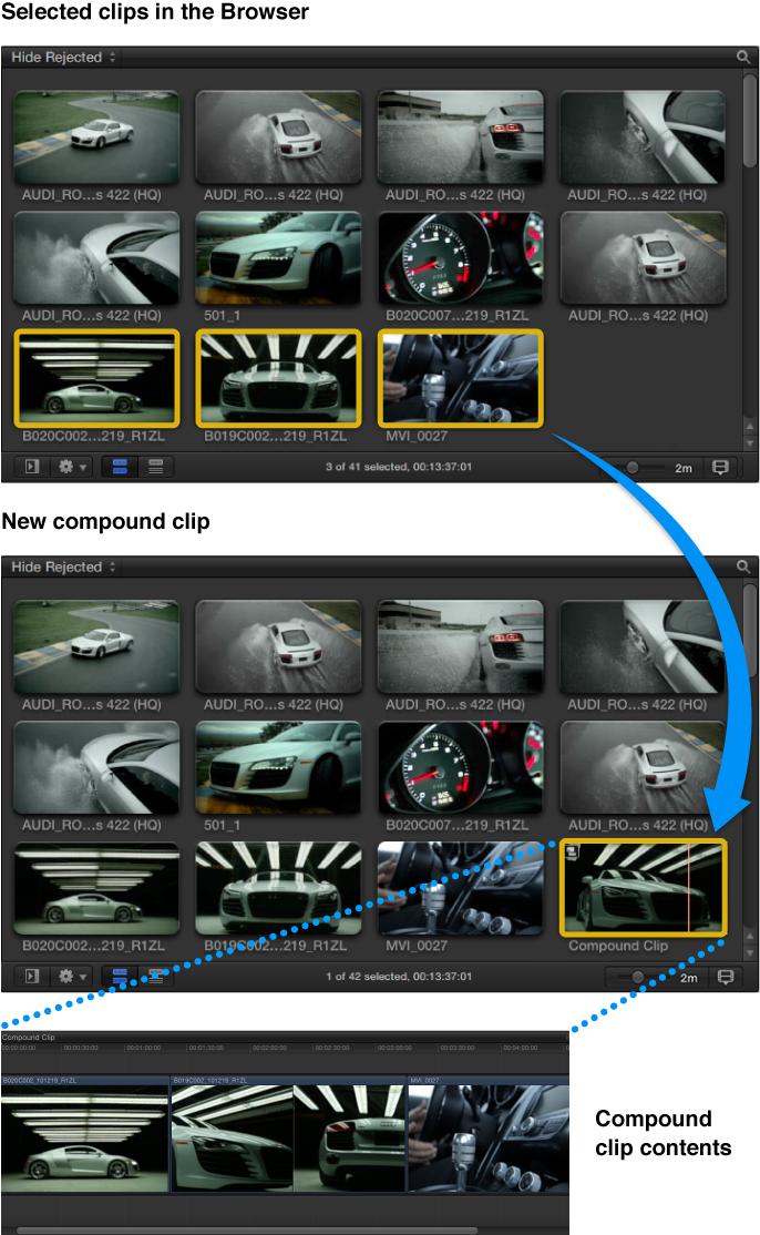在浏览器的事件中创建的复合片段