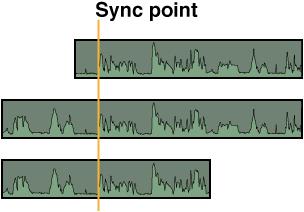 按音频波形同步的多机位片段的音频部分