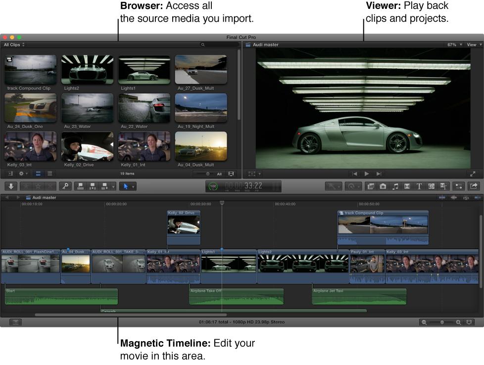 FinalCutPro 窗口,显示了浏览器、检视器和时间线。