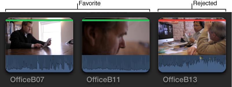 显示在浏览器中片段顶部的绿色个人收藏线和红色已拒绝线