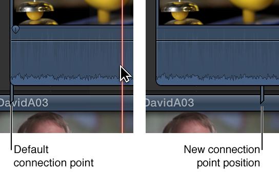 移到浏览条位置的连接的片段的连接点