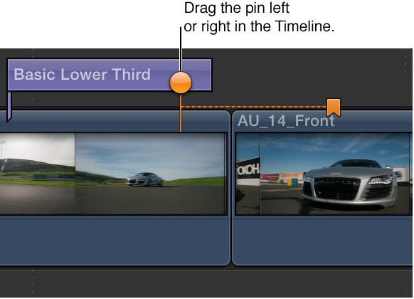 拖到时间线中其他视频帧处的章节标记缩略图大头针