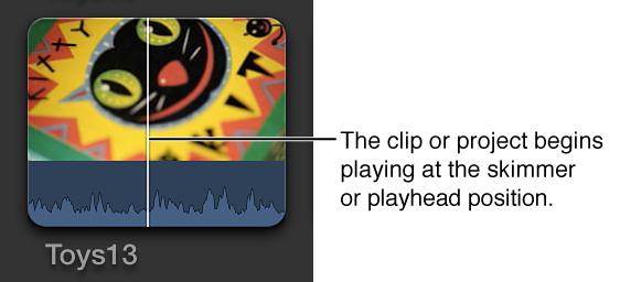 放置在片段中的播放头,显示回放开始位置的点