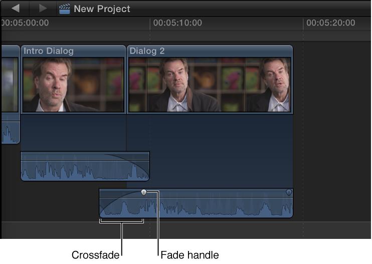 片段的重叠音频部分,其中应用了渐变来创建交叉渐变