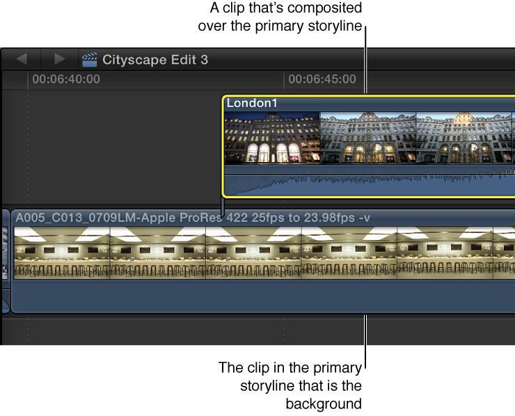 显示连接的故事情节的时间线