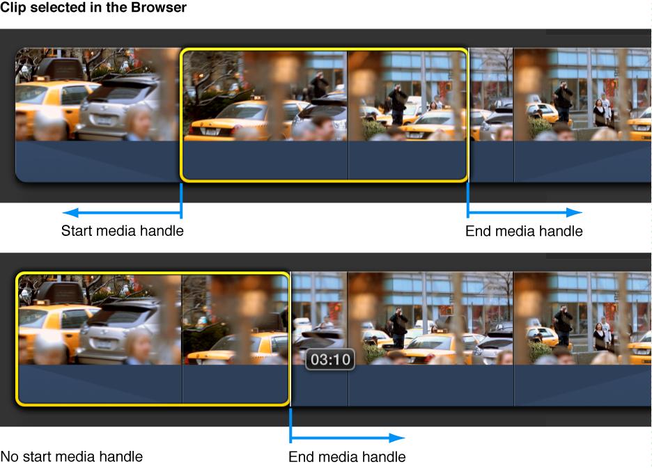 时间线中两端均有媒体余量的片段,以及另一个没有开始媒体余量的片段