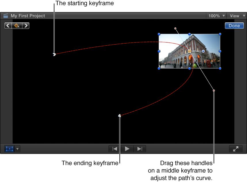 """显示""""变换""""效果的检视器,其中设定了三个关键帧,中间关键帧上有用于调整路径曲线的曲线控制柄"""