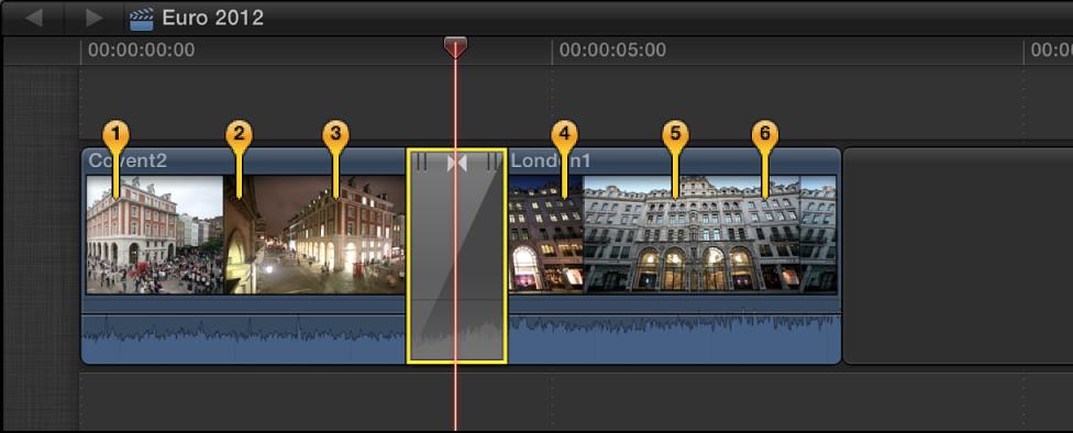 在转场前后为编号静止图像显示大头针的时间线