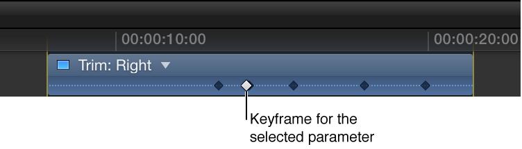 显示活跃和不活跃的关键帧的视频动画编辑器