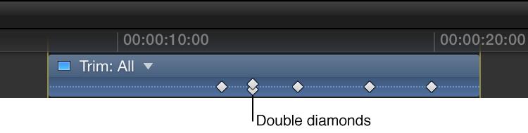 视频动画编辑器,显示同一个点上多个参数的关键帧