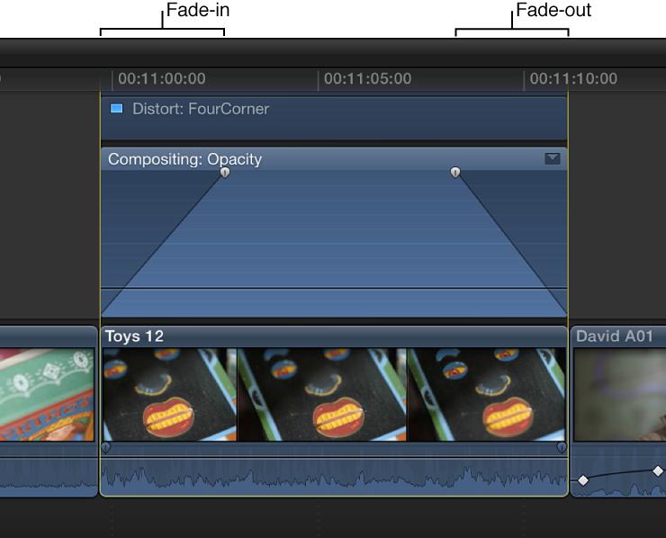 视频动画编辑器中显示的淡入和淡出